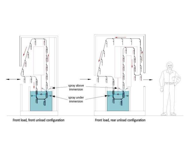 JENFAB Vertical Chain Conveyor Diagram